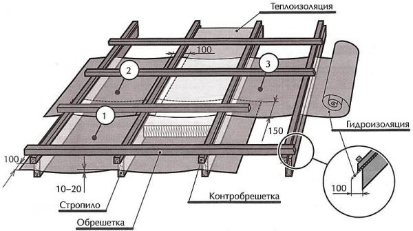 Керамическая черепица: монтаж, технология укладки, приемущества и недостатки, вес, виды - creaton, braas, roben
