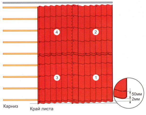 Slab теплоизоляция thermo