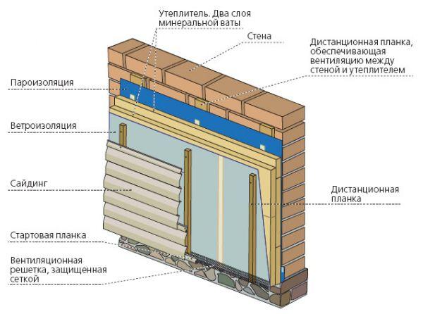 Uteplenie-kirpichnyih-sten-pod-sayding_600x446.jpg