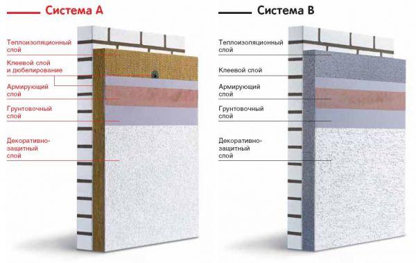 Утепление фасадов минеральной ватой видео