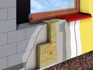 Утепление частного дома снаружи технологии  инструктаж по теплоизоляции