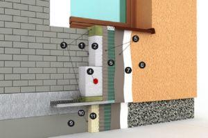 Штукатурка фасада по пеноплексу и пенополистиролу технология отделки фасадной шпаклевкой  утепление стен