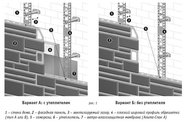 Установка фасадных панелей своими руками