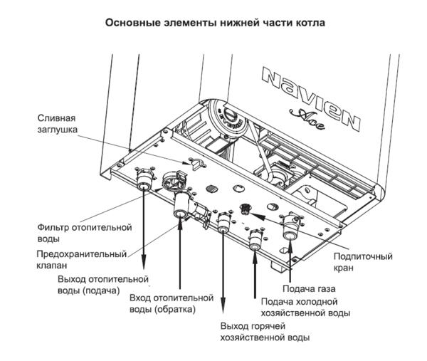 Газовый котел навьен асе 24к инструкция – vashslesar. Ru.